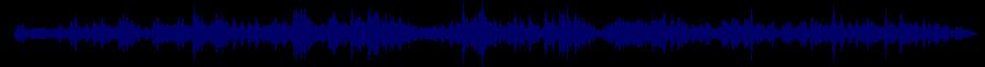 waveform of track #45361