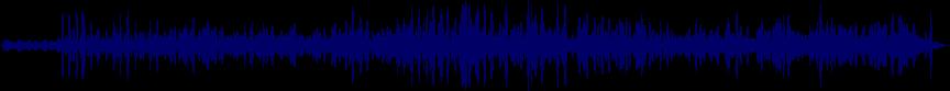 waveform of track #45431