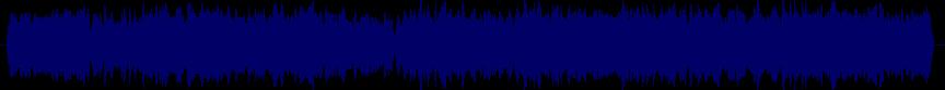 waveform of track #45531