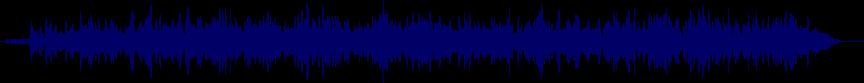 waveform of track #45538