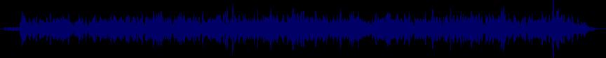 waveform of track #45550