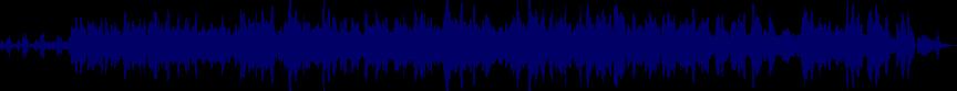 waveform of track #45568