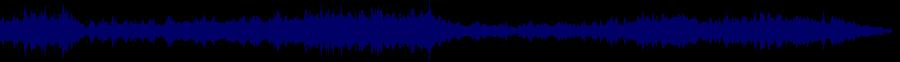 waveform of track #45576