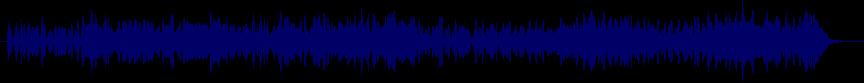 waveform of track #45578