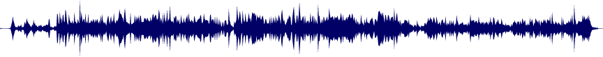 waveform of track #45647