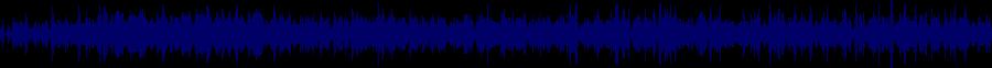 waveform of track #45650