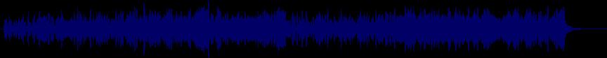 waveform of track #45657