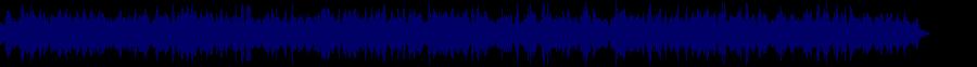 waveform of track #45681