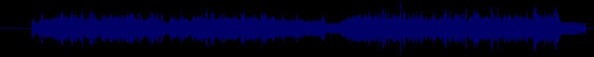 waveform of track #45685