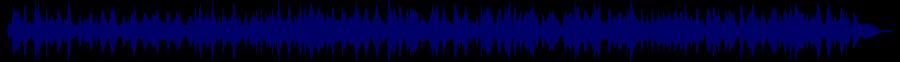 waveform of track #45698