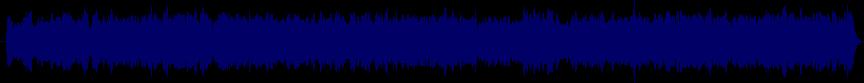 waveform of track #45703