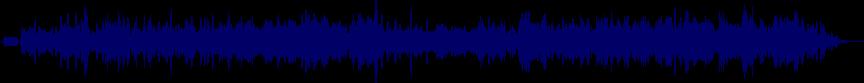 waveform of track #45725