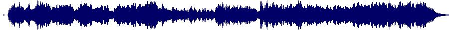 waveform of track #45750