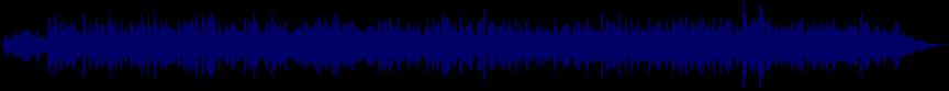 waveform of track #45751