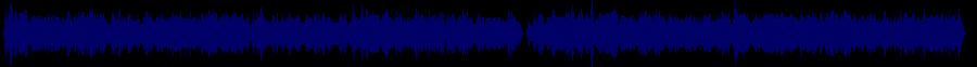 waveform of track #45812