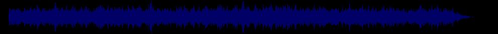 waveform of track #45829
