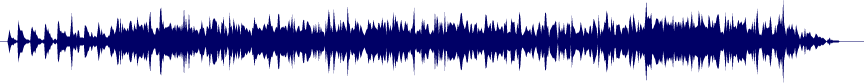 waveform of track #45842
