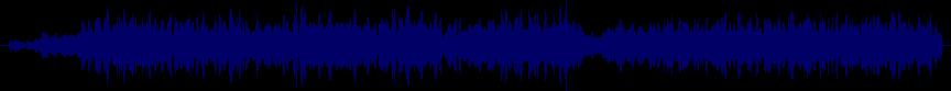 waveform of track #45864