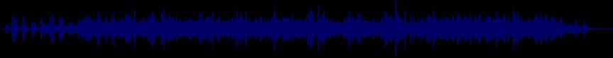 waveform of track #45870