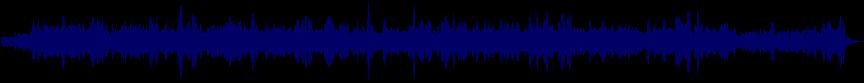 waveform of track #45879