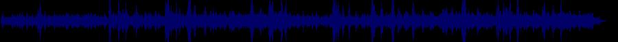 waveform of track #45923