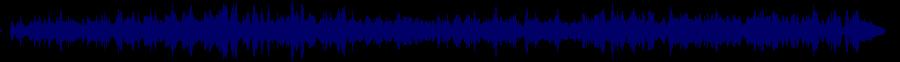 waveform of track #45939