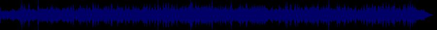 waveform of track #45945