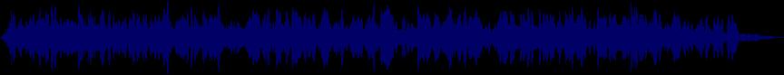 waveform of track #4600