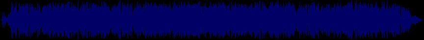 waveform of track #4638
