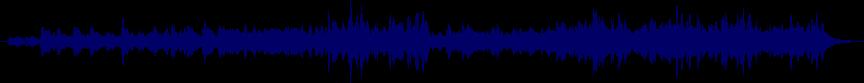 waveform of track #4640