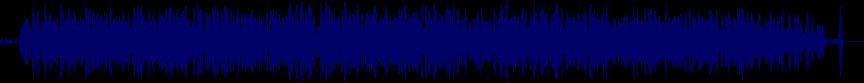 waveform of track #4696
