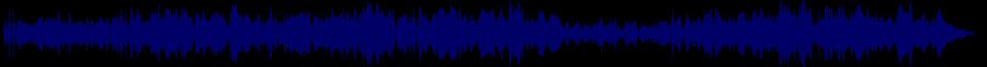 waveform of track #46022