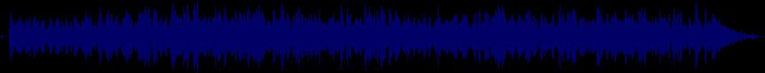 waveform of track #46029