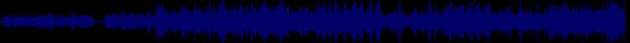 waveform of track #46034
