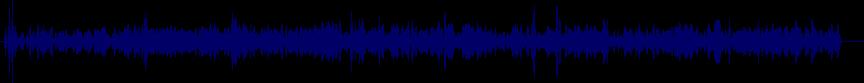 waveform of track #46072