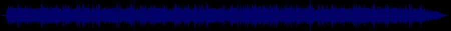 waveform of track #46087
