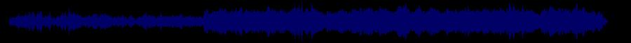 waveform of track #46100