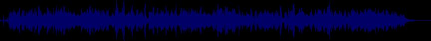 waveform of track #46118