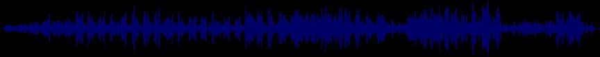waveform of track #46146
