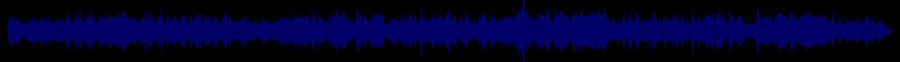 waveform of track #46182