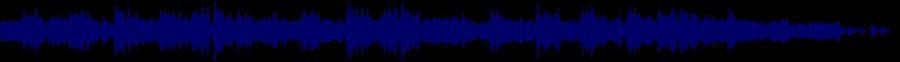waveform of track #46183