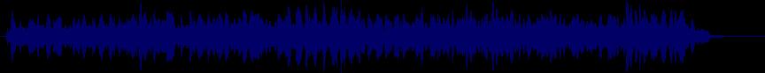 waveform of track #46190