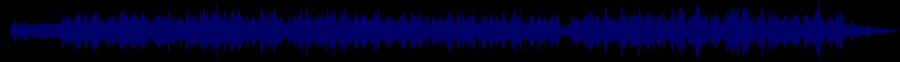 waveform of track #46201