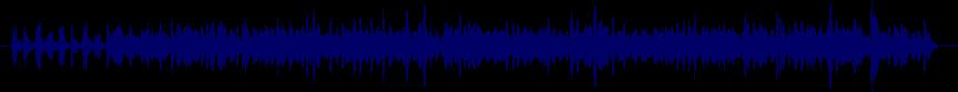 waveform of track #46222