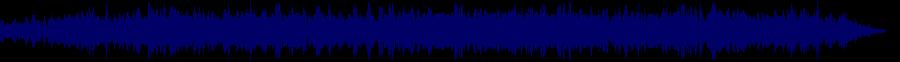 waveform of track #46247