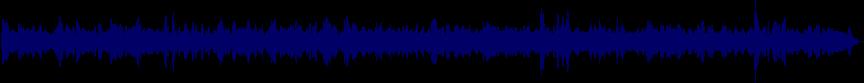 waveform of track #46263