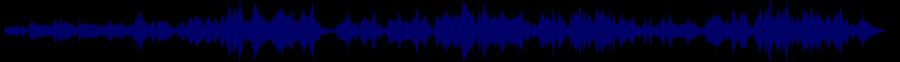 waveform of track #46264
