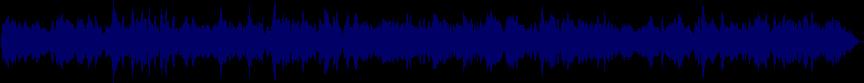 waveform of track #46285