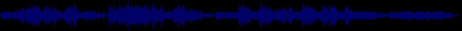 waveform of track #46288