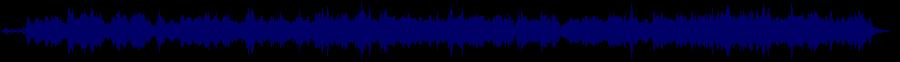 waveform of track #46306